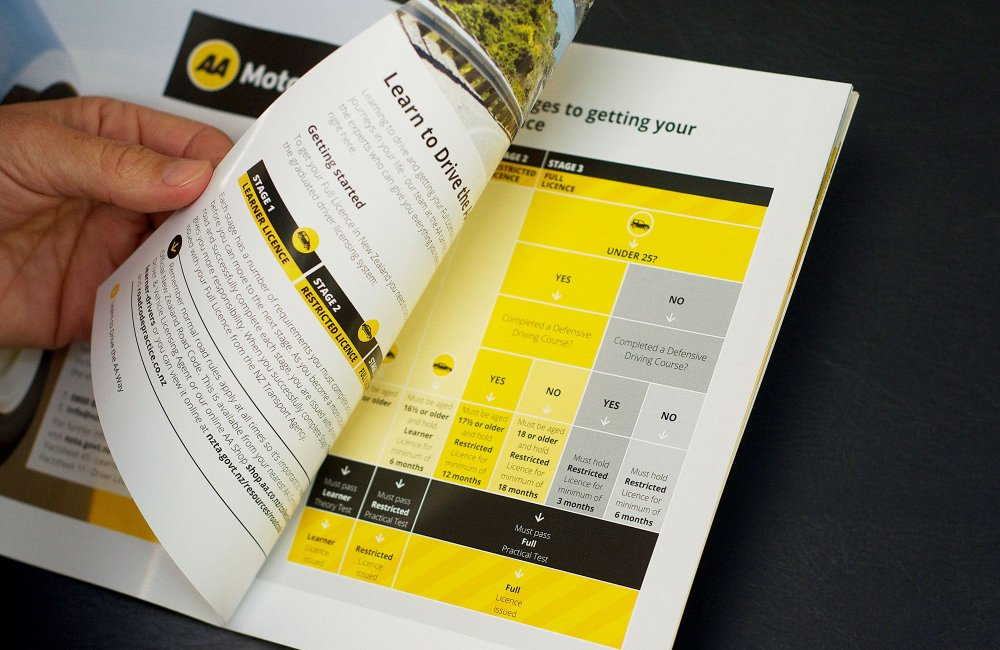 AA Driving School Workbooks & Collateral